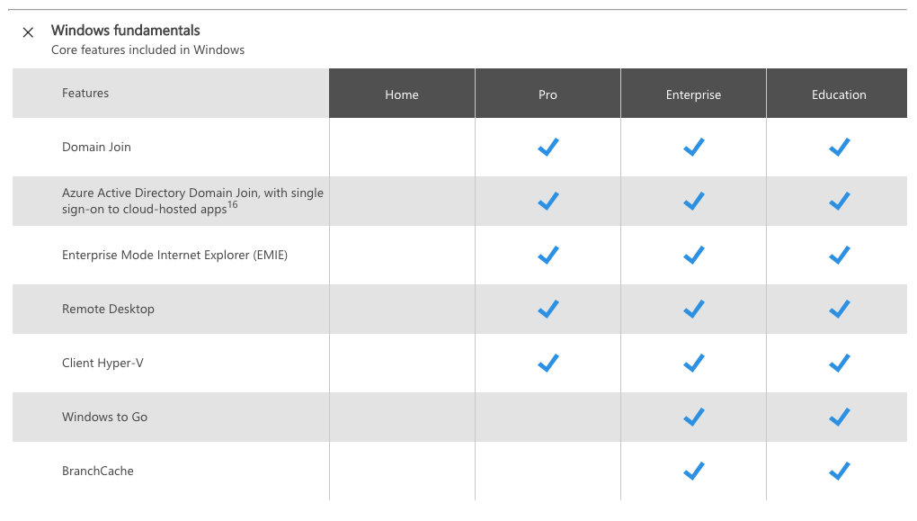 windows-10-editions-windows-fundamentals